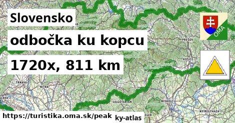 Slovensko Turistické trasy odbočka ku kopcu