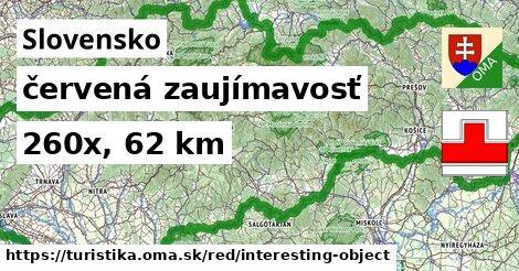 Slovensko Turistické trasy červená zaujímavosť