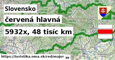 Slovensko Turistické trasy červená hlavná