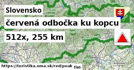 Slovensko Turistické trasy červená odbočka ku kopcu