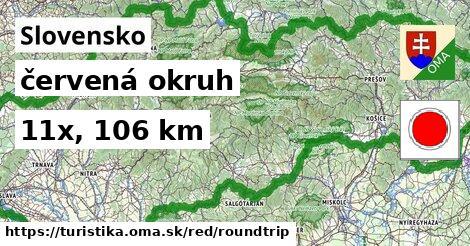 Slovensko Turistické trasy červená okruh