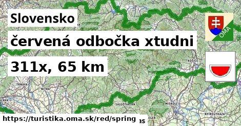 Slovensko Turistické trasy červená odbočka xtudni
