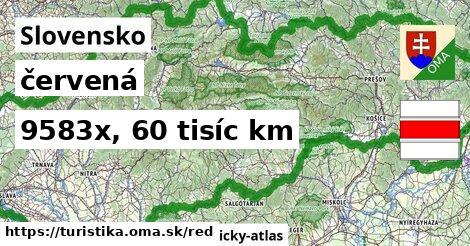 Slovensko Turistické trasy červená