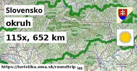 Slovensko Turistické trasy okruh