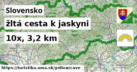 Slovensko Turistické trasy žltá cesta k jaskyni
