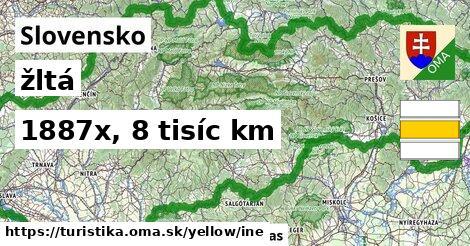 Slovensko Turistické trasy žltá iná