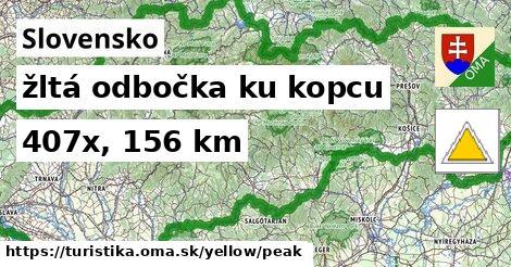 Slovensko Turistické trasy žltá odbočka ku kopcu