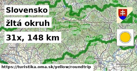 Slovensko Turistické trasy žltá okruh