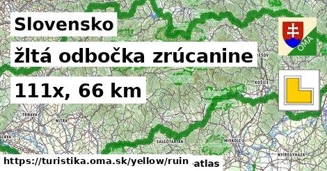 Slovensko Turistické trasy žltá odbočka zrúcanine