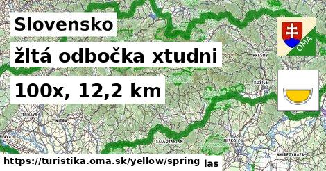 Slovensko Turistické trasy žltá odbočka xtudni