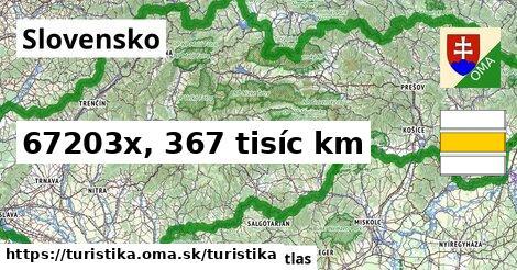 Slovensko Turistické trasy
