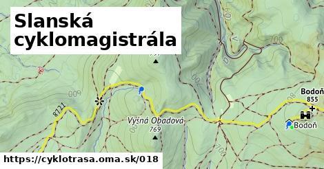 ilustračný obrázok k Slanská cyklomagistrála
