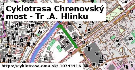 Cyklotrasa Chrenovský most - Tr .A. Hlinku