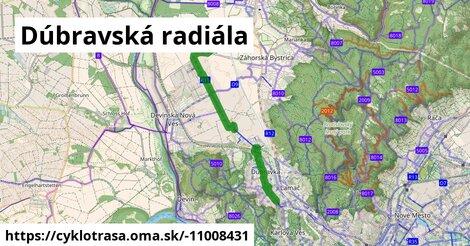 Dúbravská radiála