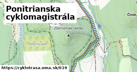 ilustračný obrázok k Ponitrianska cyklomagistrála