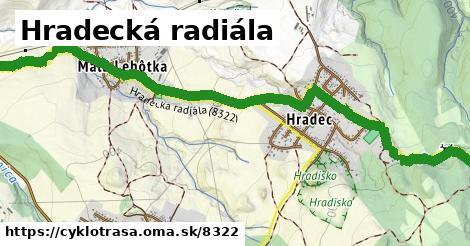 ilustračný obrázok k Hradecká radiála
