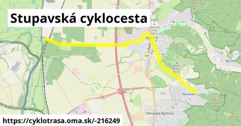 ilustračný obrázok k Stupavská cyklocesta