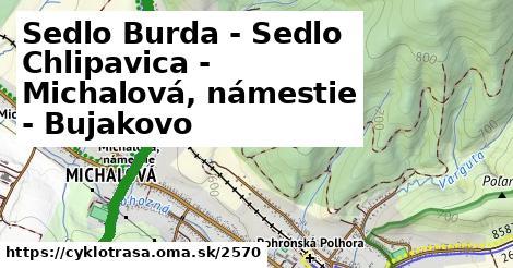 ilustračný obrázok k Sedlo Burda - Sedlo Chlipavica - Michalová, námestie - Bujakovo