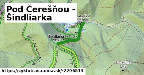 ilustračný obrázok k Pod Čerešňou - Šindliarka