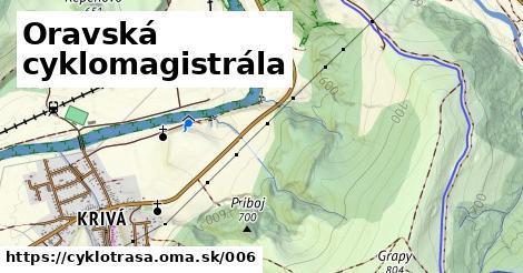 ilustračný obrázok k Oravská cyklomagistrála