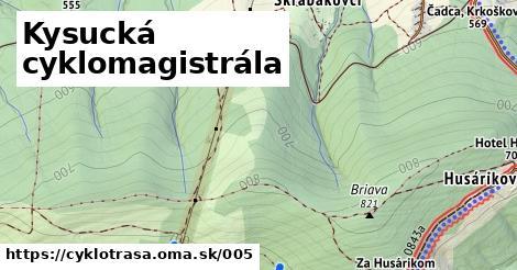 ilustračný obrázok k Kysucká cyklomagistrála