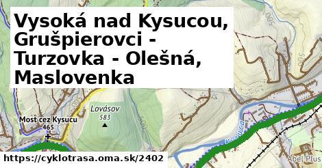 ilustračný obrázok k Vysoká nad Kysucou, Grušpierovci - Turzovka - Olešná, Maslovenka