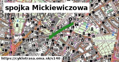 ilustračný obrázok k spojka Mickiewiczowa