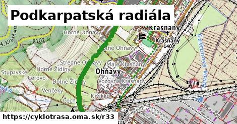 ilustračný obrázok k Podkarpatská radiála