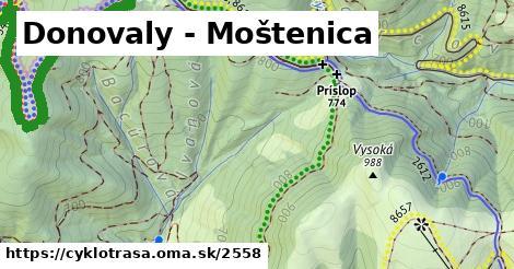 ilustračný obrázok k Donovaly - Moštenica