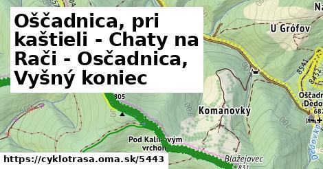 ilustračný obrázok k Oščadnica, pri kaštieli - Chaty na Rači - Osčadnica, Vyšný koniec