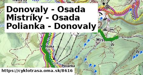ilustračný obrázok k Donovaly - Osada Mistríky - Osada Polianka - Donovaly