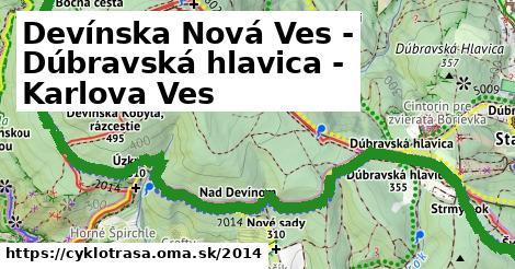 ilustračný obrázok k Devínska Nová Ves cyklomost - Karlova Ves Kútiky