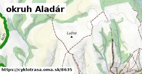ilustračný obrázok k okruh Aladár
