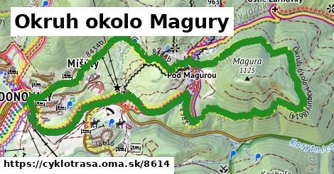 ilustračný obrázok k Okruh okolo Magury