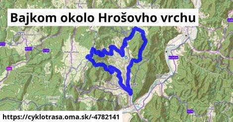 ilustračný obrázok k Bajkom okolo Hrošovho vrchu