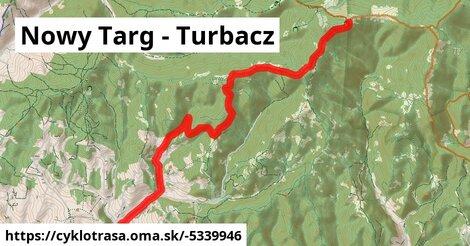 Nowy Targ - Turbacz
