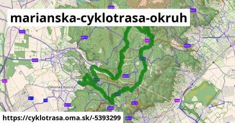 ilustračný obrázok k Marianska cyklotrasa - okruh č. 4 - Borinský okruh