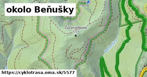 ilustračný obrázok k okolo Beňušky