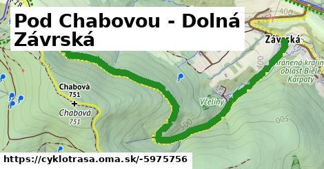 ilustračný obrázok k Pod Chabovou - Dolná Závrská