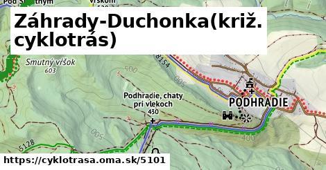 ilustračný obrázok k Záhrady-Duchonka(križ. cyklotrás)
