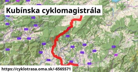 Biela Voda - Dolný Kubín - Lokca