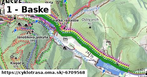 ilustračný obrázok k 1 - Baske