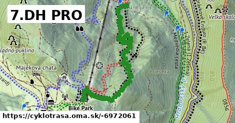 ilustračný obrázok k 7.DH PRO