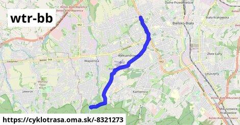 Wiślana Trasa Rowerowa - odnoga Bielsko-Biała