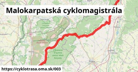 Malokarpatská cyklomagistrála