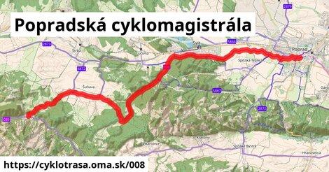 Popradská cyklomagistrála