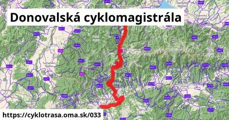 Donovalská cyklomagistrála