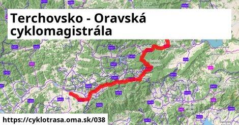 Terchovsko - Oravská cyklomagistrála