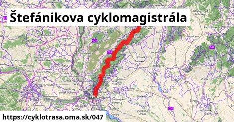 Štefánikova cyklomagistrála