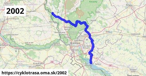 Vysoká pri Morave - Borinka - Svätý Jur - Hamuliakovo